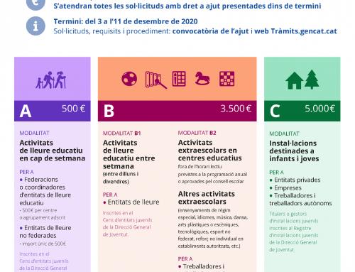 [LLEURE] Ajut econòmic en l'àmbit de l'educació en el lleure i les activitats extraescolars